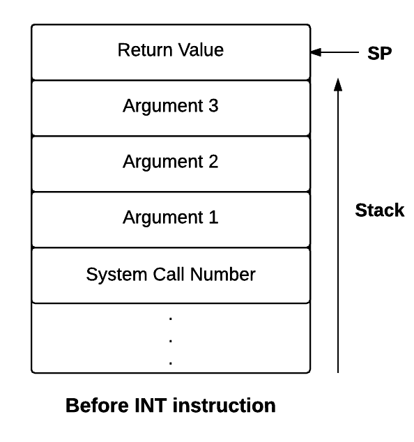 Abi Interface